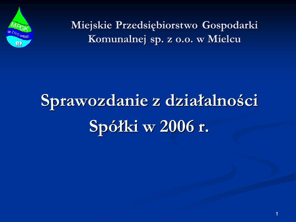 12 Miejskie Przedsiębiorstwo Gospodarki Komunalnej sp. z o.o. w Mielcu