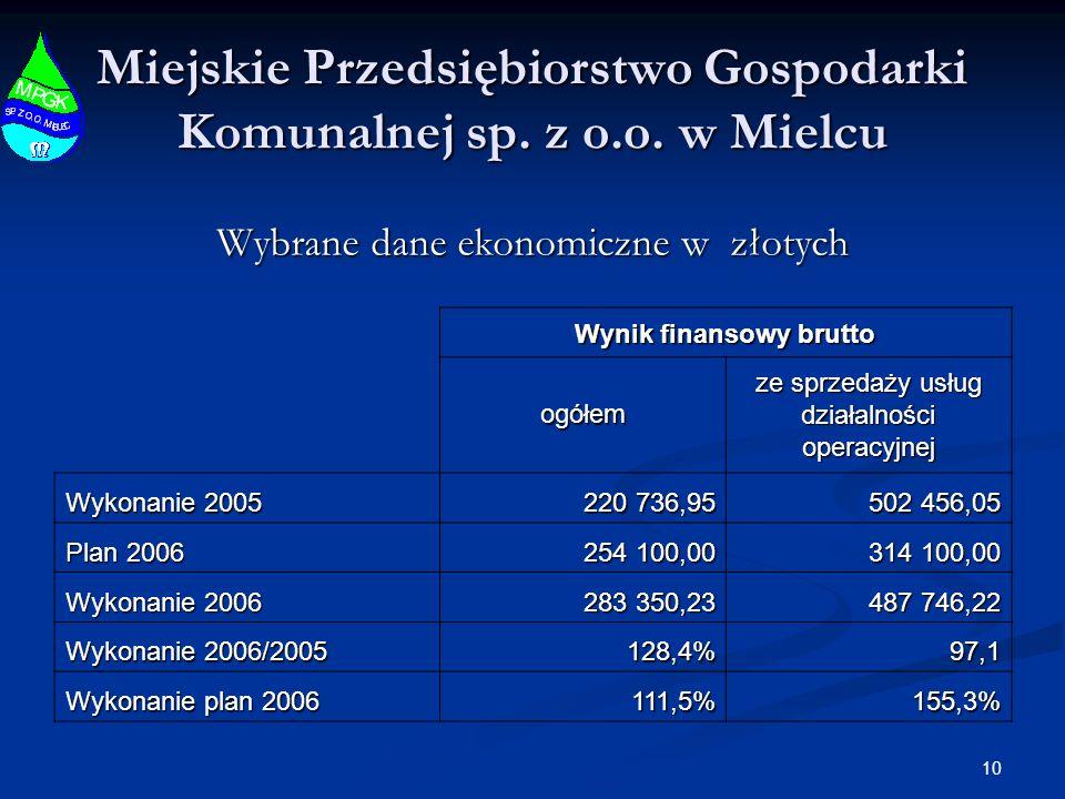 10 Miejskie Przedsiębiorstwo Gospodarki Komunalnej sp.