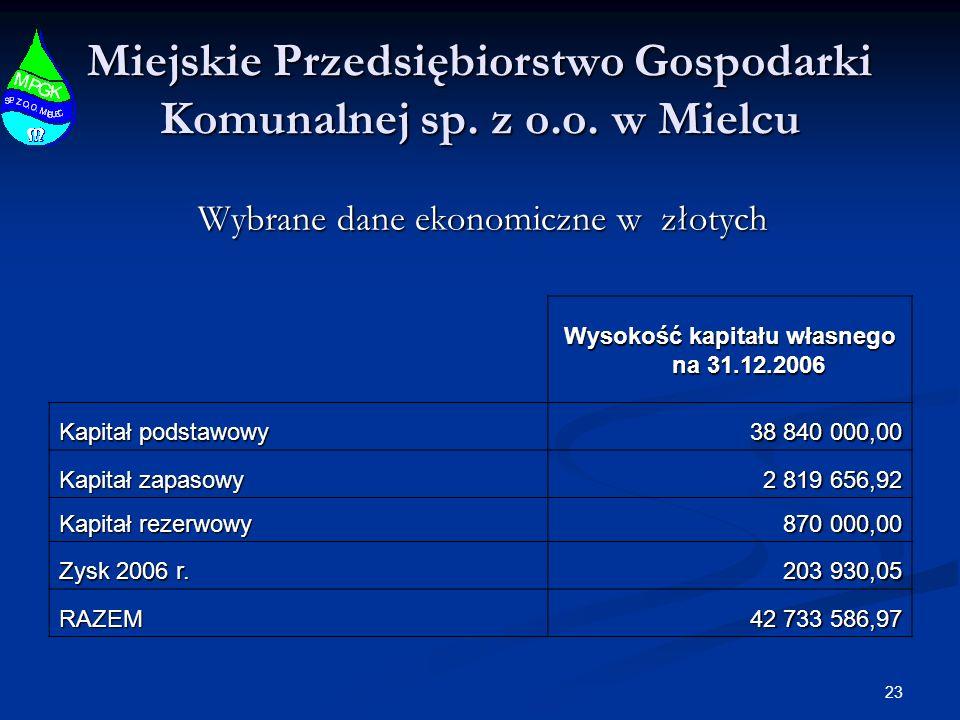 23 Miejskie Przedsiębiorstwo Gospodarki Komunalnej sp.