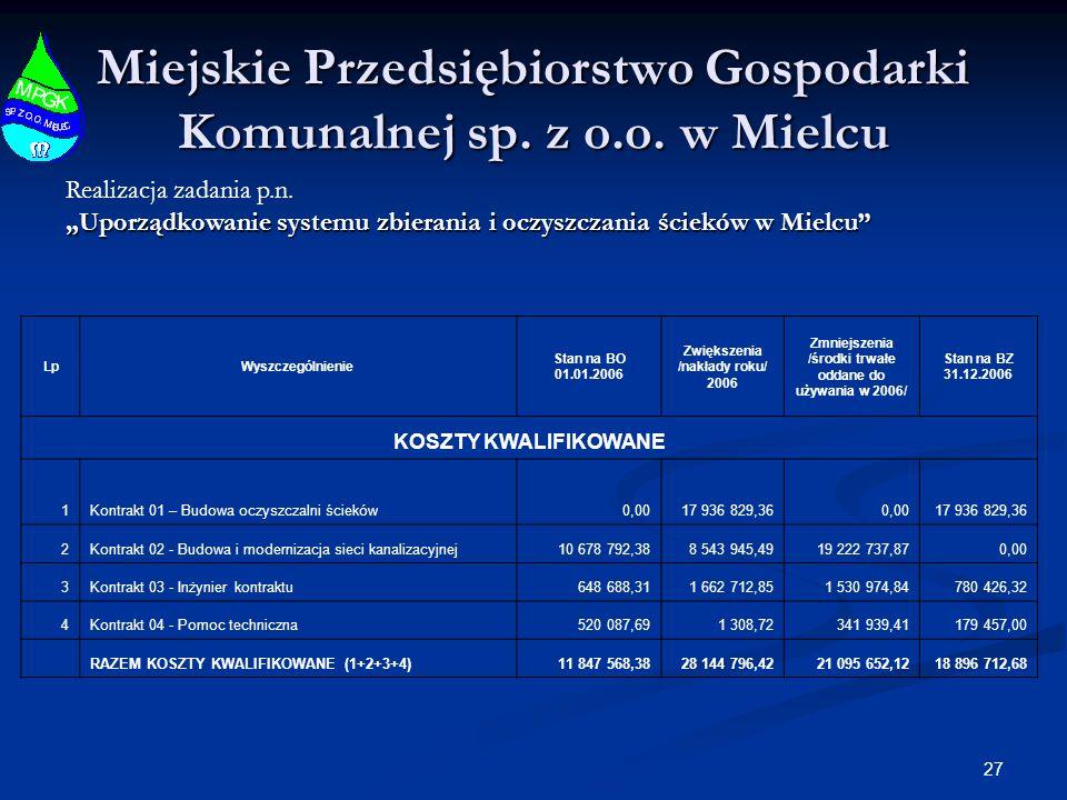 27 Miejskie Przedsiębiorstwo Gospodarki Komunalnej sp.