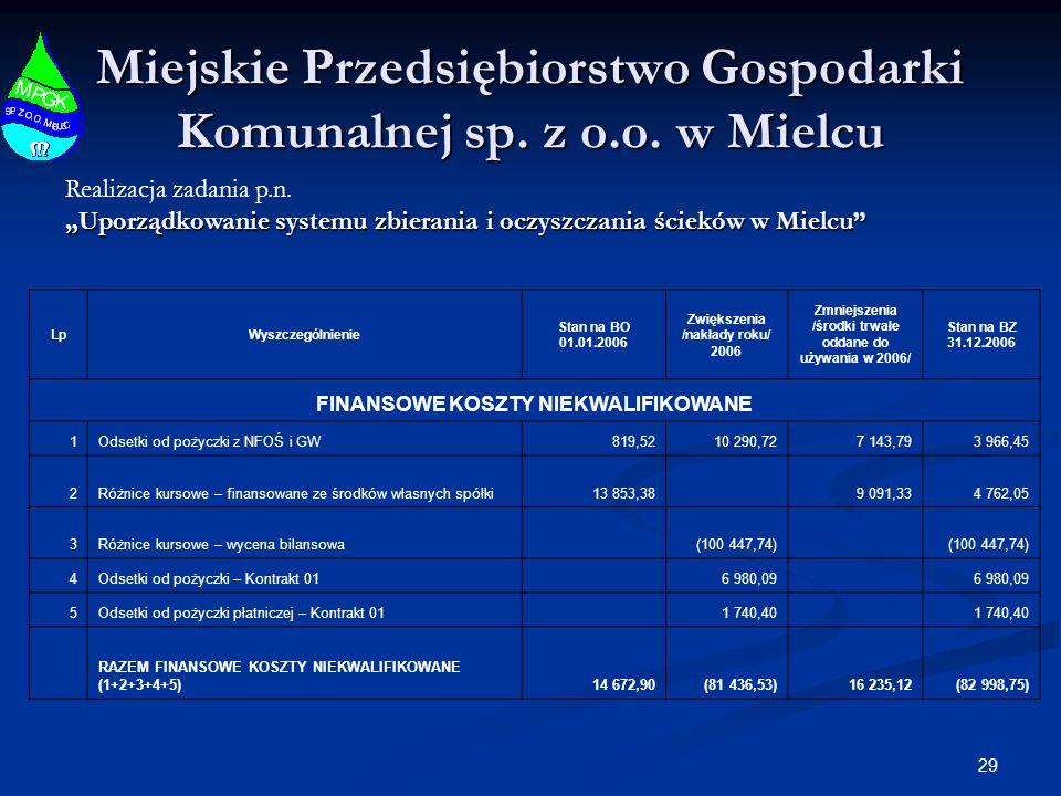 29 Miejskie Przedsiębiorstwo Gospodarki Komunalnej sp.