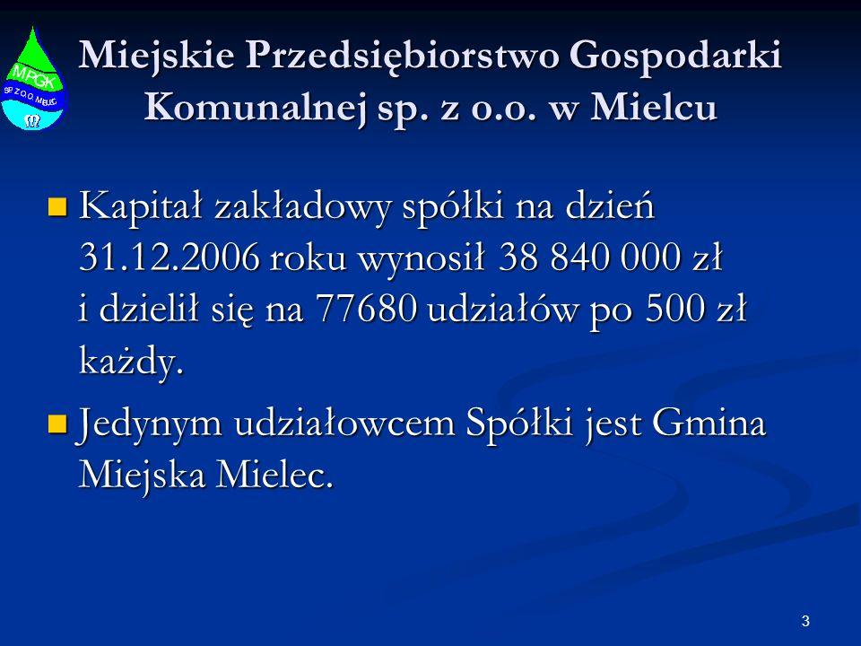14 Miejskie Przedsiębiorstwo Gospodarki Komunalnej sp.
