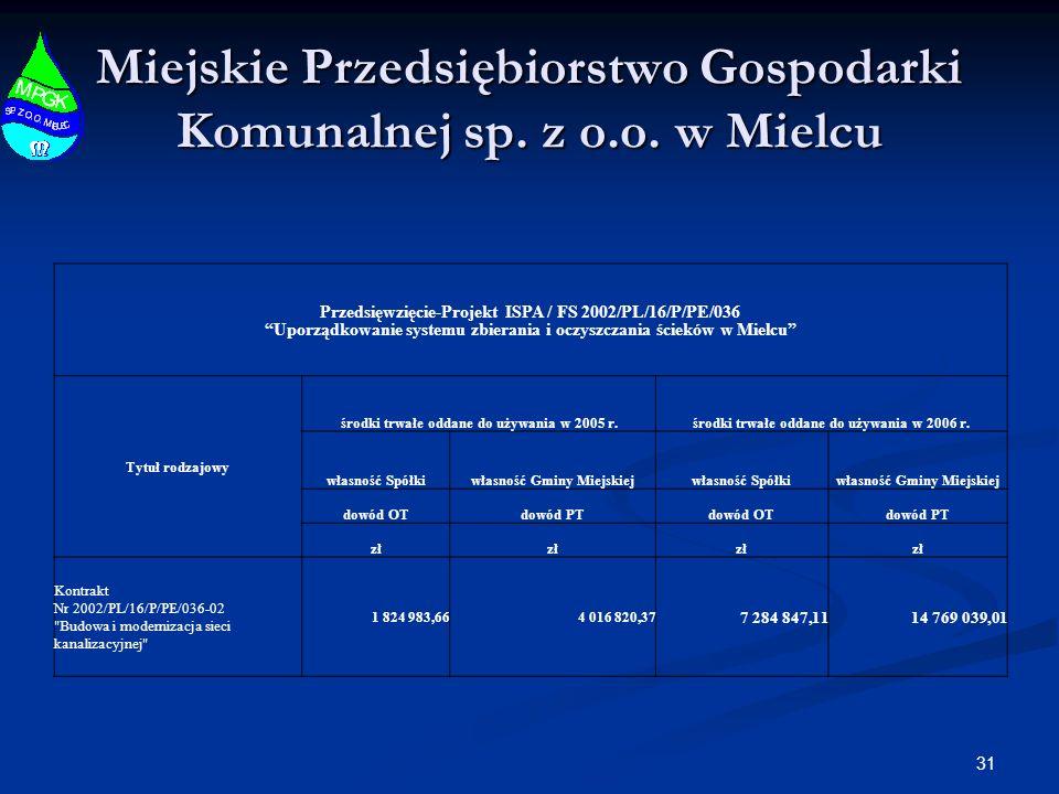 31 Miejskie Przedsiębiorstwo Gospodarki Komunalnej sp.