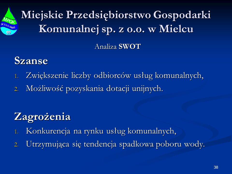 38 Miejskie Przedsiębiorstwo Gospodarki Komunalnej sp.