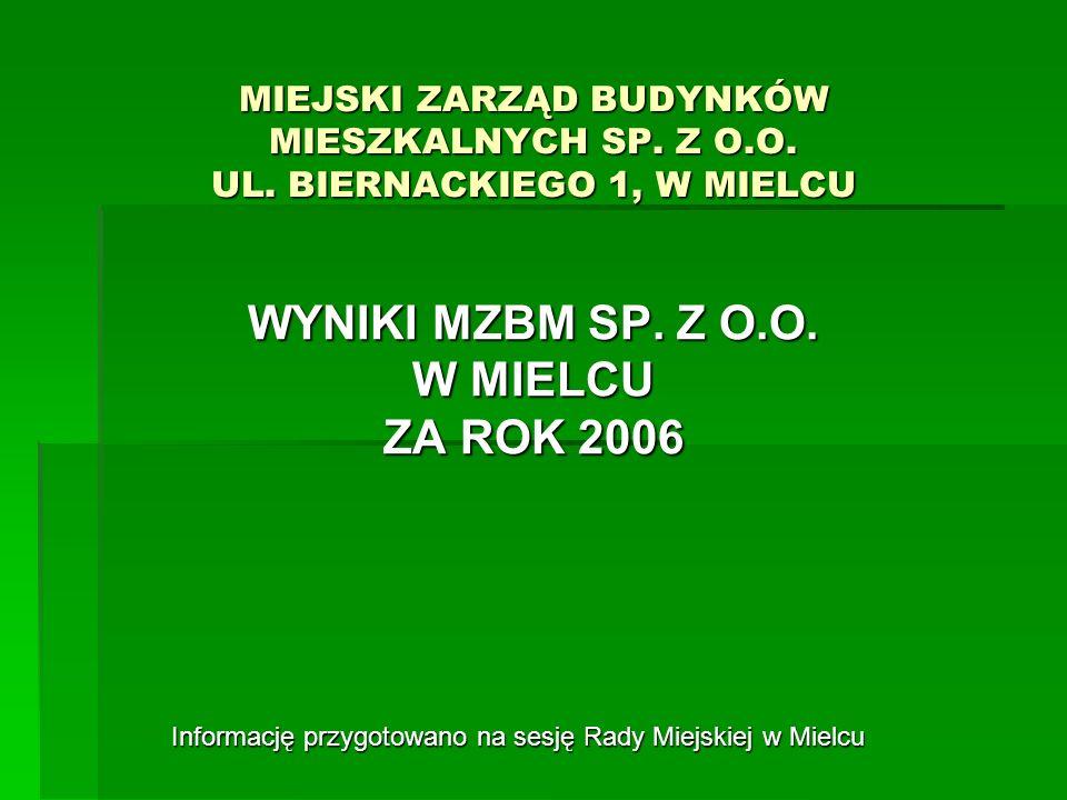 ROK POWOŁANIA Miejski Zarząd Budynków Mieszkalnych Sp.