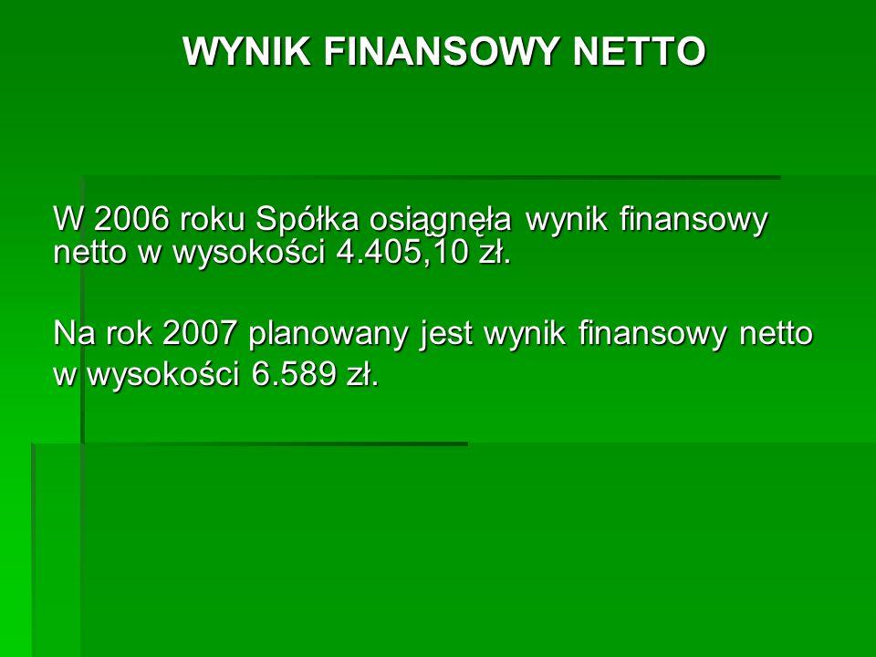 INWESTYCJE W 2006 roku MZBM Sp.z o.o.