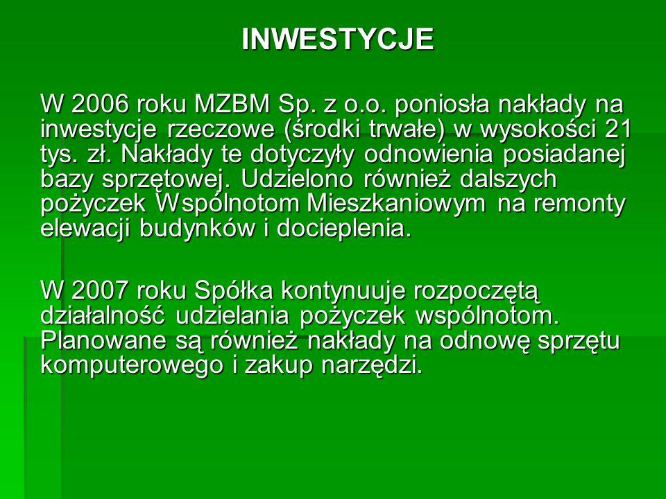 GŁÓWNE ZAGROŻENIA I PROBLEMY MZBM SP.Z O.O.