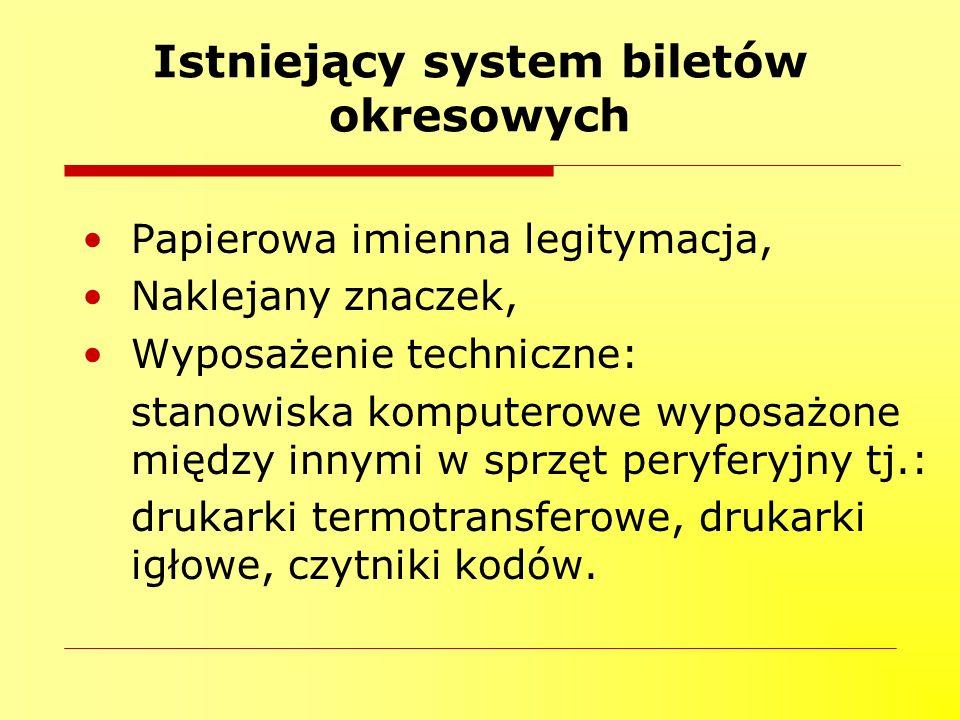 Istniejący system biletów okresowych Papierowa imienna legitymacja, Naklejany znaczek, Wyposażenie techniczne: stanowiska komputerowe wyposażone między innymi w sprzęt peryferyjny tj.: drukarki termotransferowe, drukarki igłowe, czytniki kodów.