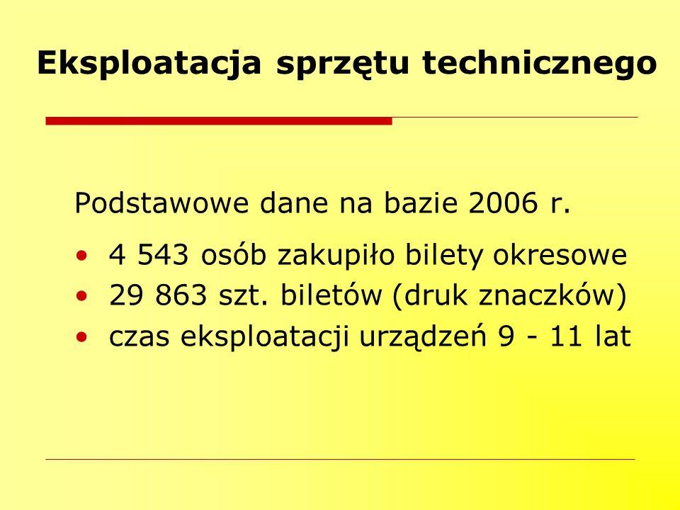 Eksploatacja sprzętu technicznego Podstawowe dane na bazie 2006 r. 4 543 osób zakupiło bilety okresowe 29 863 szt. biletów (druk znaczków) czas eksplo