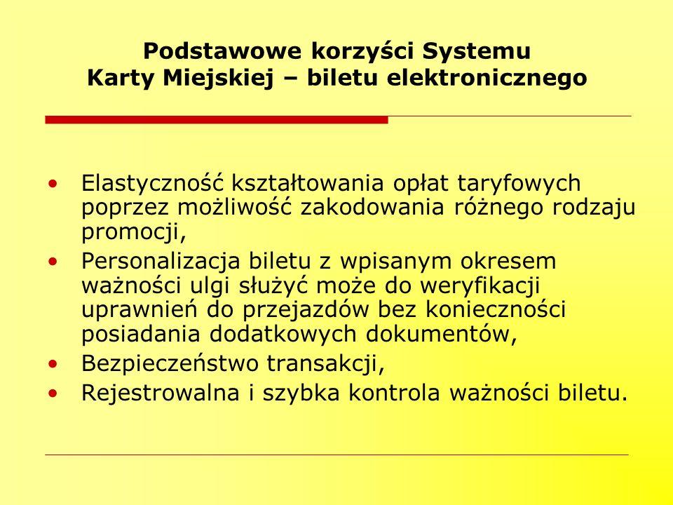 Podstawowe korzyści Systemu Karty Miejskiej – biletu elektronicznego Elastyczność kształtowania opłat taryfowych poprzez możliwość zakodowania różnego