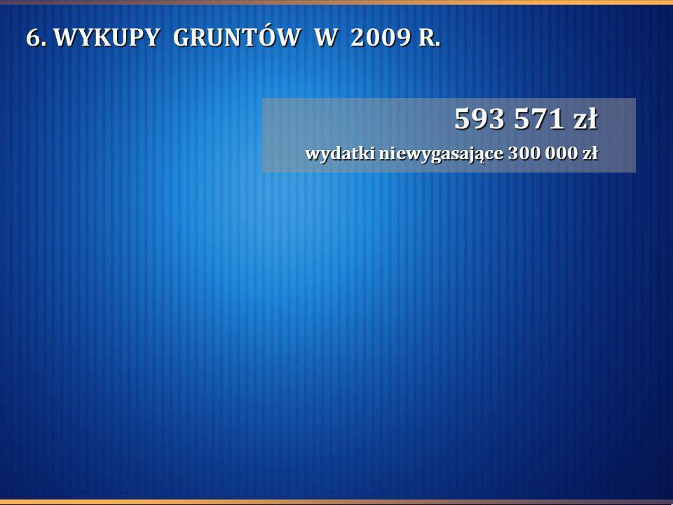 6. WYKUPY GRUNTÓW W 2009 R. 593 571 zł wydatki niewygasające 300 000 zł wydatki niewygasające 300 000 zł