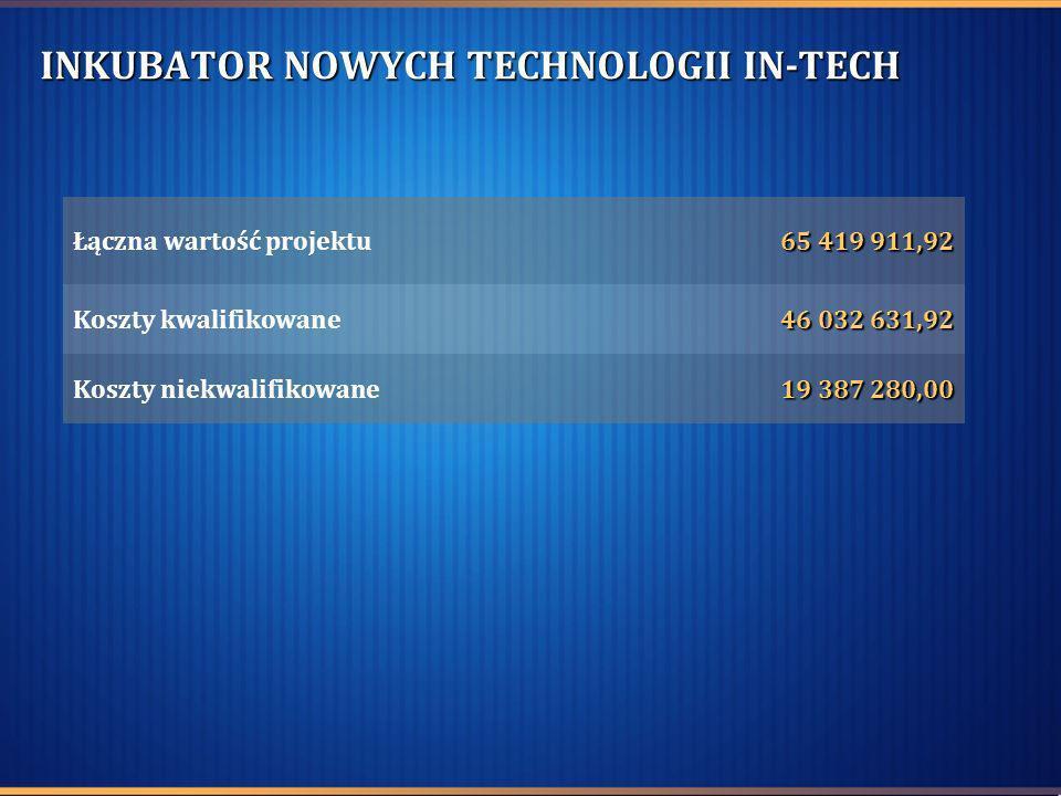 INKUBATOR NOWYCH TECHNOLOGII IN-TECH Łączna wartość projektu 65 419 911,92 Koszty kwalifikowane 46 032 631,92 Koszty niekwalifikowane 19 387 280,00