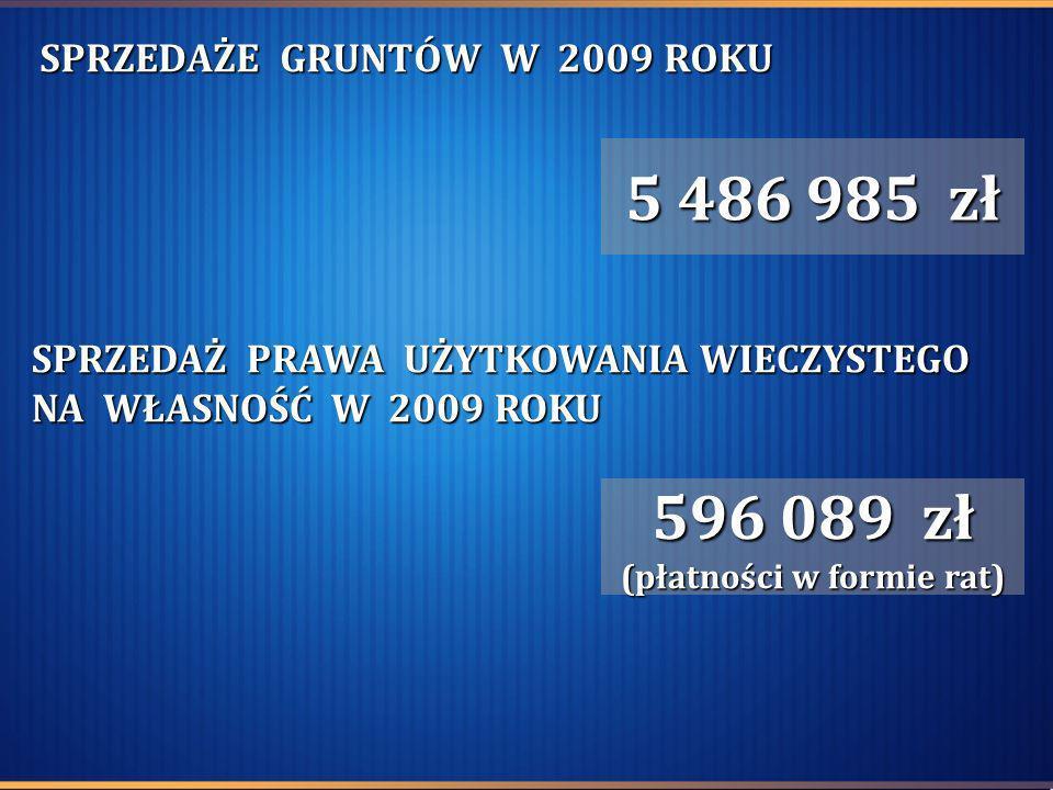 SPRZEDAŻE GRUNTÓW W 2009 ROKU 5 486 985 zł SPRZEDAŻ PRAWA UŻYTKOWANIA WIECZYSTEGO NA WŁASNOŚĆ W 2009 ROKU 596 089 zł (płatności w formie rat)