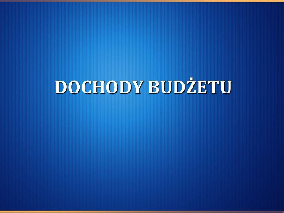 DOCHODY W LATACH 2001-2009