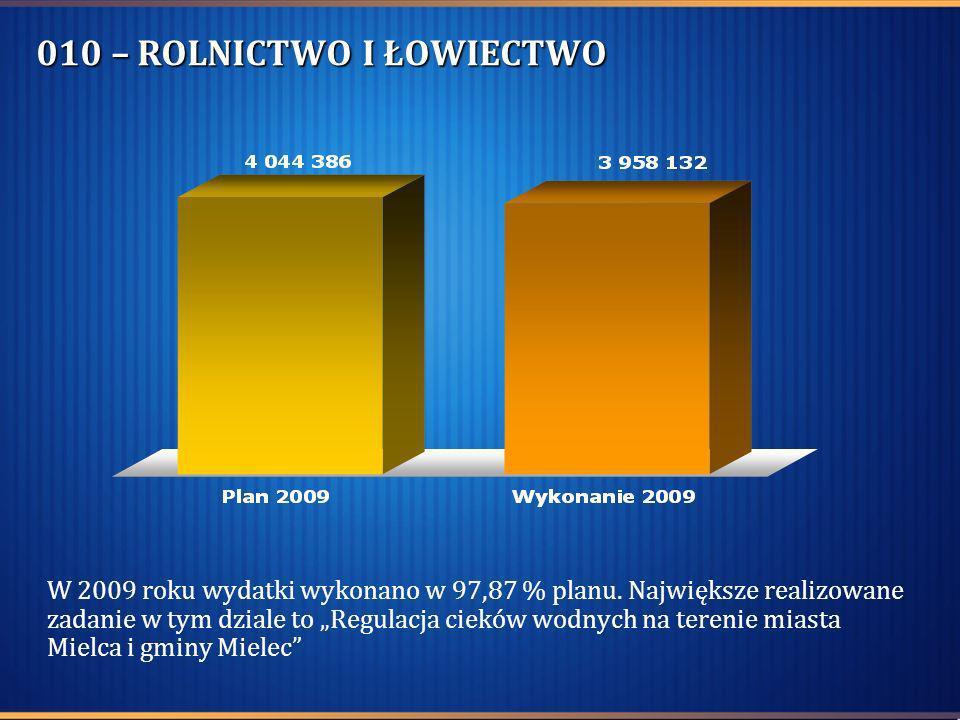 010 – ROLNICTWO I ŁOWIECTWO W 2009 roku wydatki wykonano w 97,87 % planu. Największe realizowane zadanie w tym dziale to Regulacja cieków wodnych na t