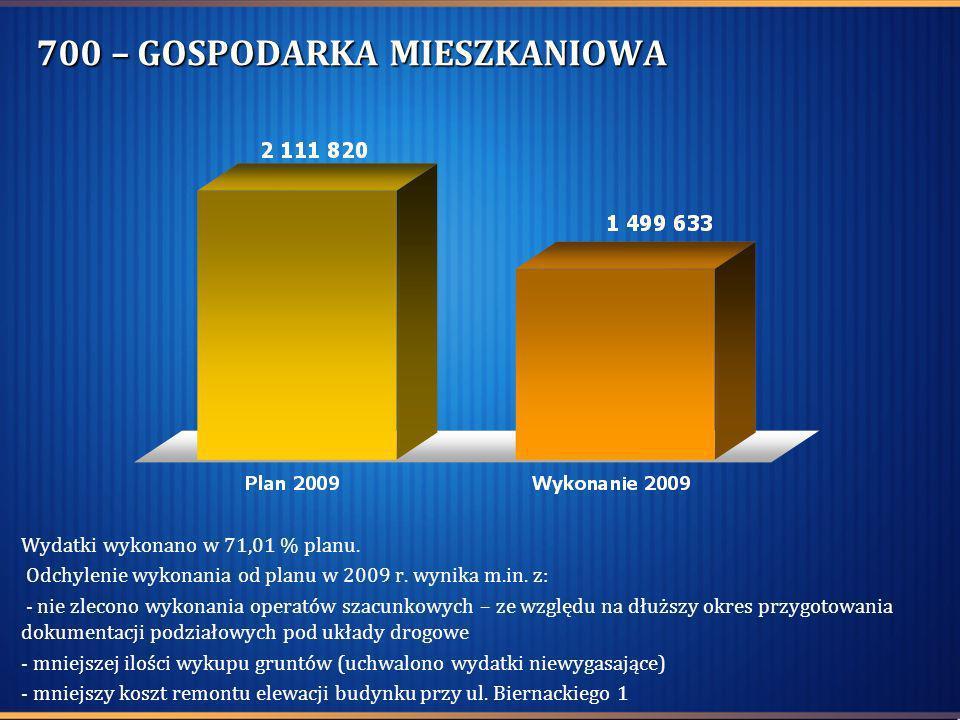 700 – GOSPODARKA MIESZKANIOWA Wydatki wykonano w 71,01 % planu. Odchylenie wykonania od planu w 2009 r. wynika m.in. z: - nie zlecono wykonania operat