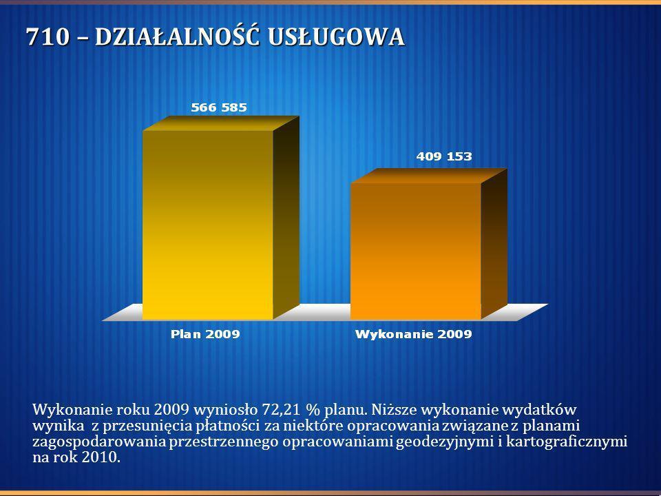 710 – DZIAŁALNOŚĆ USŁUGOWA Wykonanie roku 2009 wyniosło 72,21 % planu. Niższe wykonanie wydatków wynika z przesunięcia płatności za niektóre opracowan
