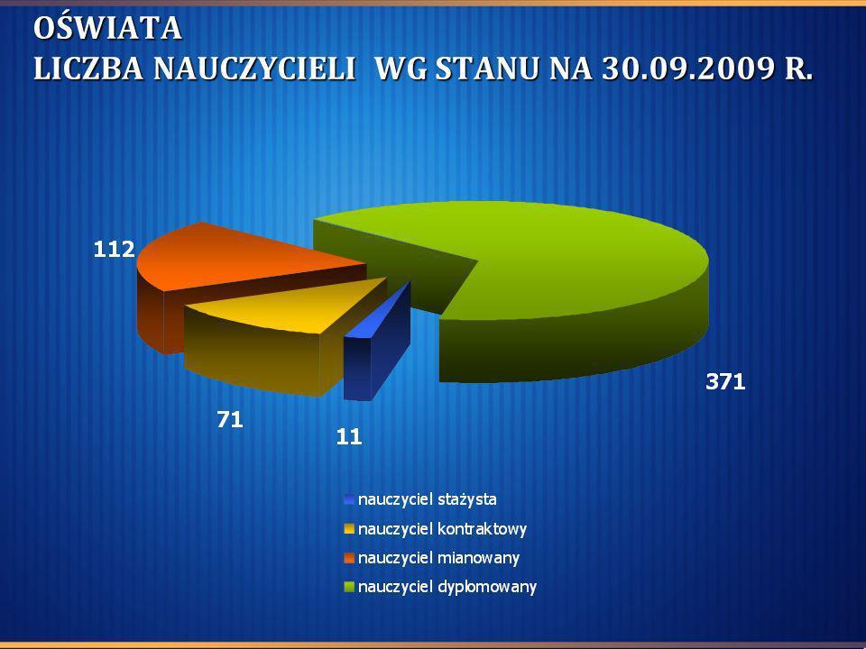 OŚWIATA LICZBA NAUCZYCIELI WG STANU NA 30.09.2009 R.