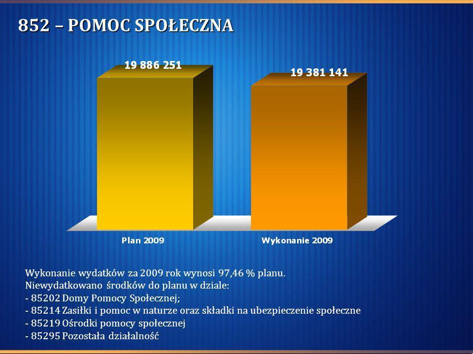 852 – POMOC SPOŁECZNA Wykonanie wydatków za 2009 rok wynosi 97,46 % planu. Niewydatkowano środków do planu w dziale: - 85202 Domy Pomocy Społecznej; -
