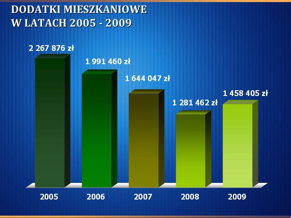 DODATKI MIESZKANIOWE W LATACH 2005 - 2009