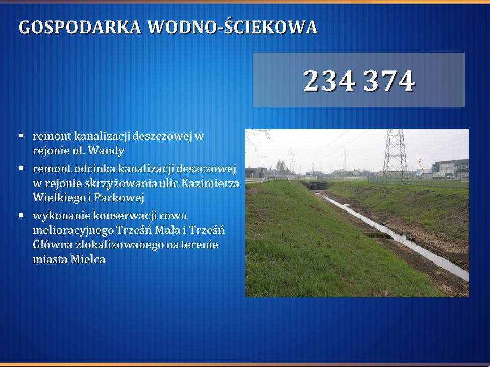 GOSPODARKA WODNO-ŚCIEKOWA 234 374 remont kanalizacji deszczowej w rejonie ul. Wandy remont odcinka kanalizacji deszczowej w rejonie skrzyżowania ulic