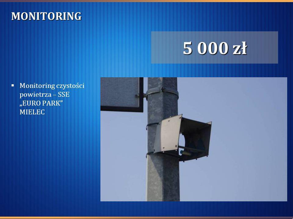 MONITORING Monitoring czystości powietrza – SSE EURO PARK MIELEC 5 000 zł