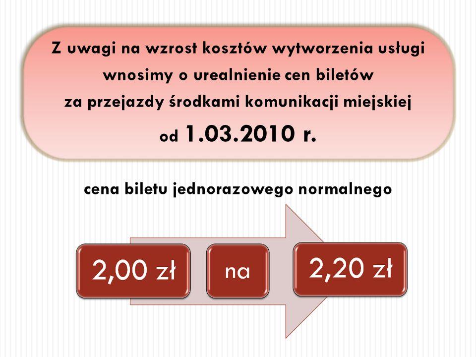 Z uwagi na wzrost kosztów wytworzenia usługi wnosimy o urealnienie cen biletów za przejazdy środkami komunikacji miejskiej od 1.03.2010 r. cena biletu