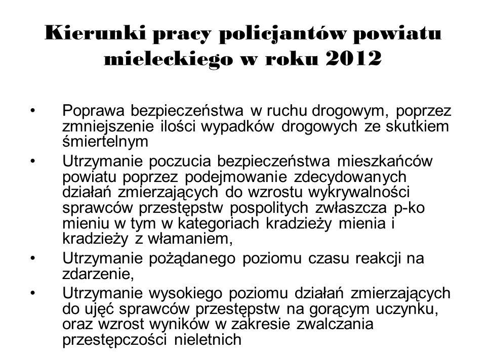 Kierunki pracy policjantów powiatu mieleckiego w roku 2012 Poprawa bezpieczeństwa w ruchu drogowym, poprzez zmniejszenie ilości wypadków drogowych ze