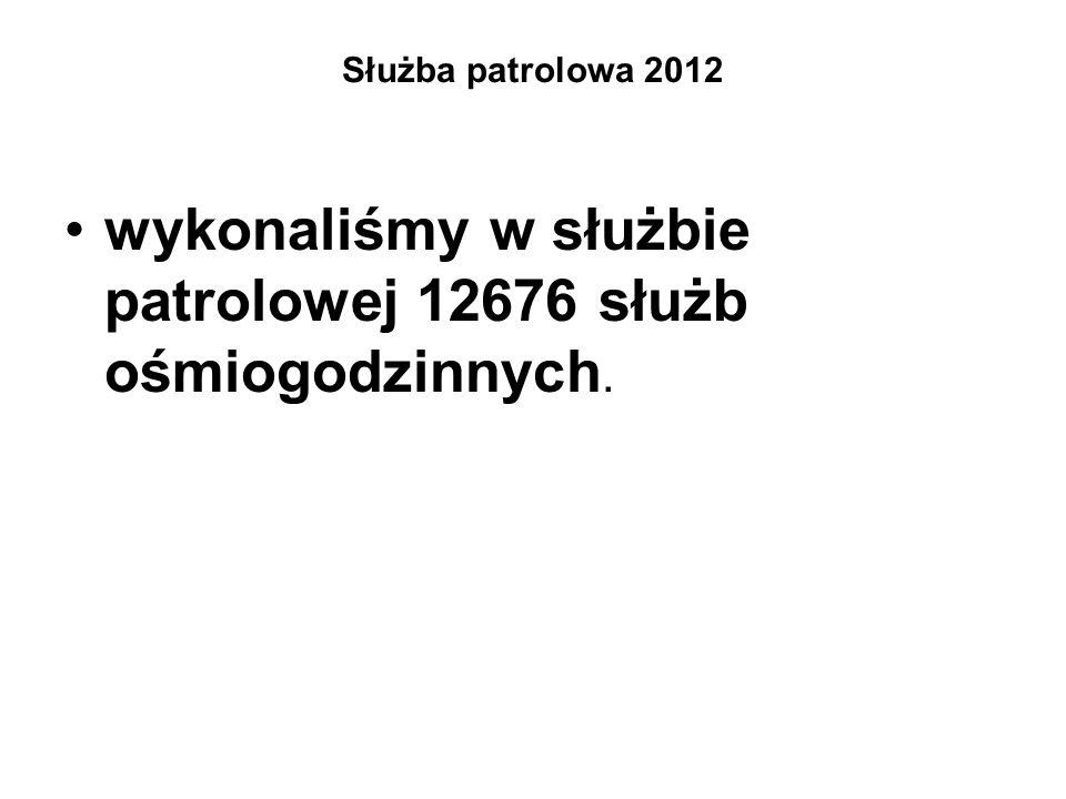 Służba patrolowa 2012 wykonaliśmy w służbie patrolowej 12676 służb ośmiogodzinnych.
