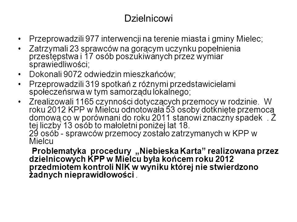 Dzielnicowi Przeprowadzili 977 interwencji na terenie miasta i gminy Mielec; Zatrzymali 23 sprawców na gorącym uczynku popełnienia przestępstwa i 17 o
