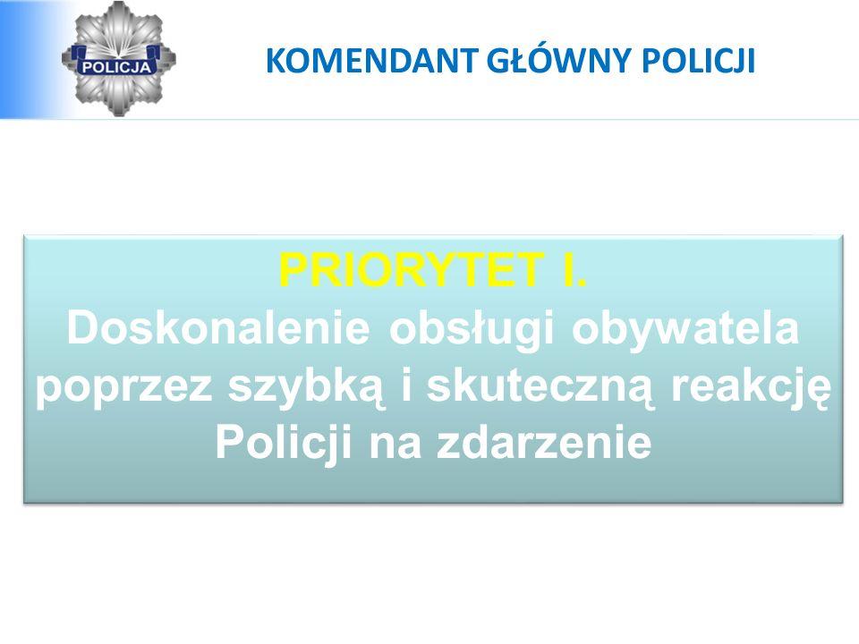 PRIORYTET I. Doskonalenie obsługi obywatela poprzez szybką i skuteczną reakcję Policji na zdarzenie PRIORYTET I. Doskonalenie obsługi obywatela poprze