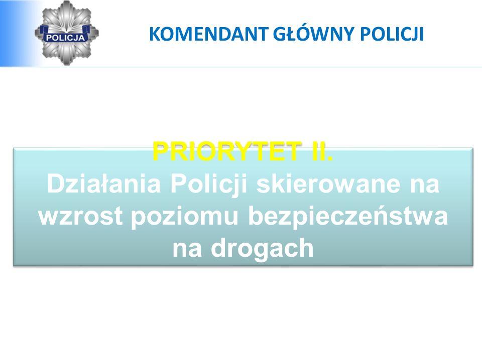 PRIORYTET II. Działania Policji skierowane na wzrost poziomu bezpieczeństwa na drogach PRIORYTET II. Działania Policji skierowane na wzrost poziomu be