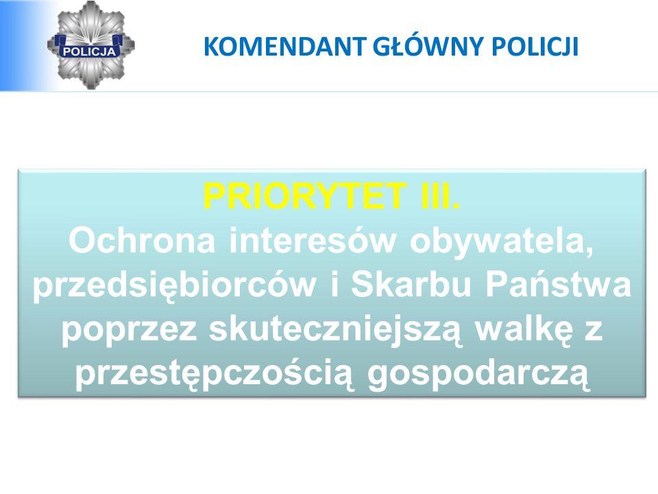 PRIORYTET III. Ochrona interesów obywatela, przedsiębiorców i Skarbu Państwa poprzez skuteczniejszą walkę z przestępczością gospodarczą PRIORYTET III.
