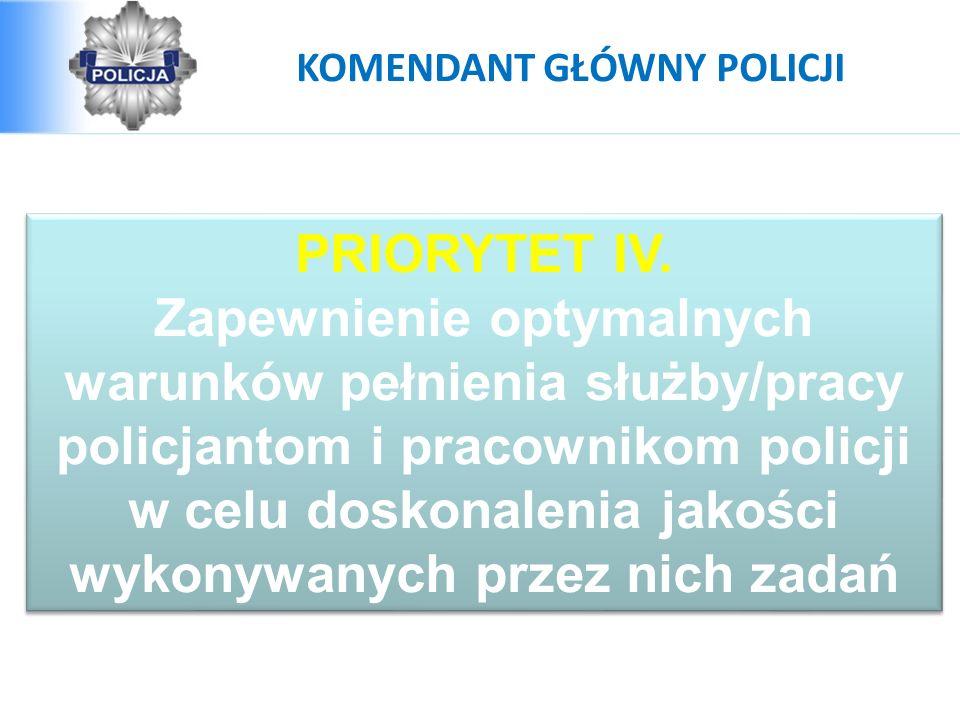 PRIORYTET IV. Zapewnienie optymalnych warunków pełnienia służby/pracy policjantom i pracownikom policji w celu doskonalenia jakości wykonywanych przez