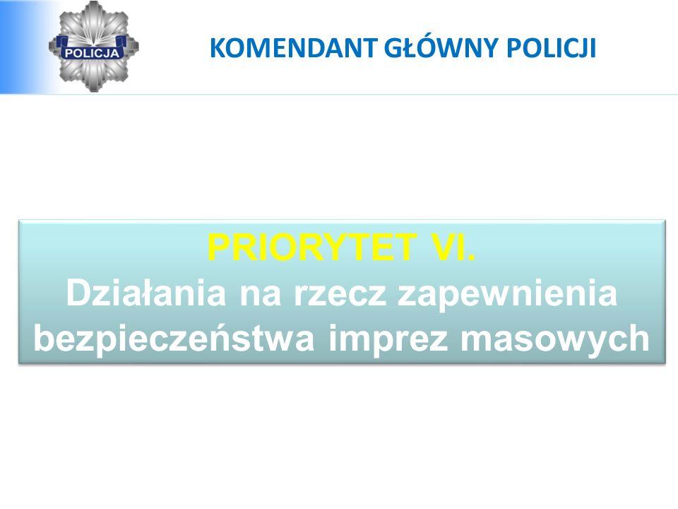 PRIORYTET VI. Działania na rzecz zapewnienia bezpieczeństwa imprez masowych PRIORYTET VI. Działania na rzecz zapewnienia bezpieczeństwa imprez masowyc