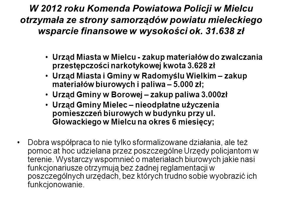 W 2012 roku Komenda Powiatowa Policji w Mielcu otrzymała ze strony samorządów powiatu mieleckiego wsparcie finansowe w wysokości ok. 31.638 zł Urząd M