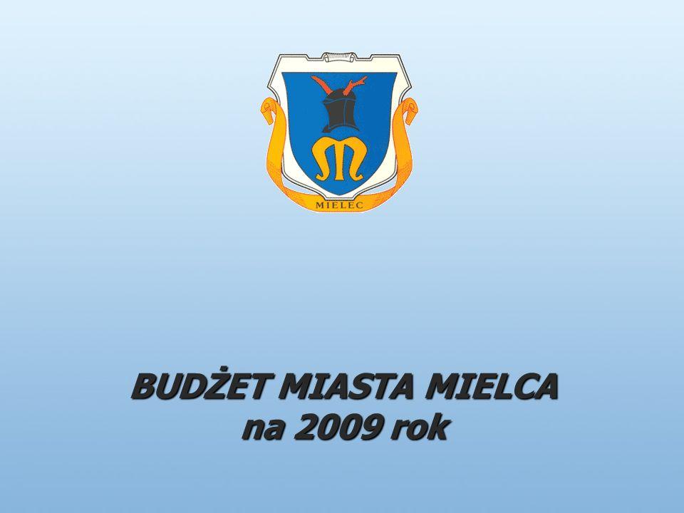 Inwestycje 15 WYKUPY GRUNTÓW 950.000