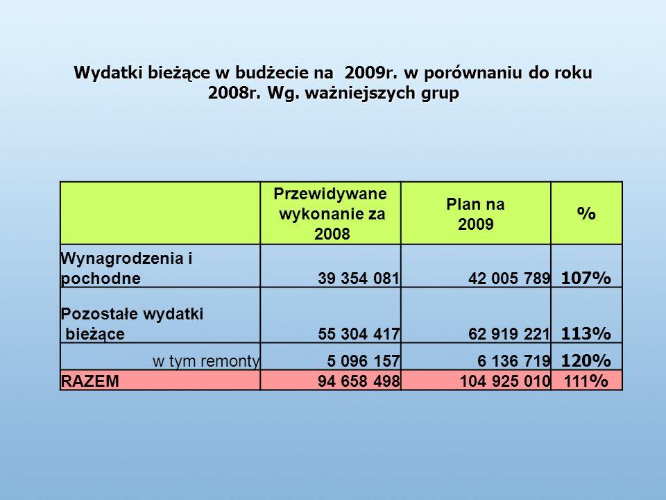 Wydatki bieżące w budżecie na 2009r.w porównaniu do roku 2008r.