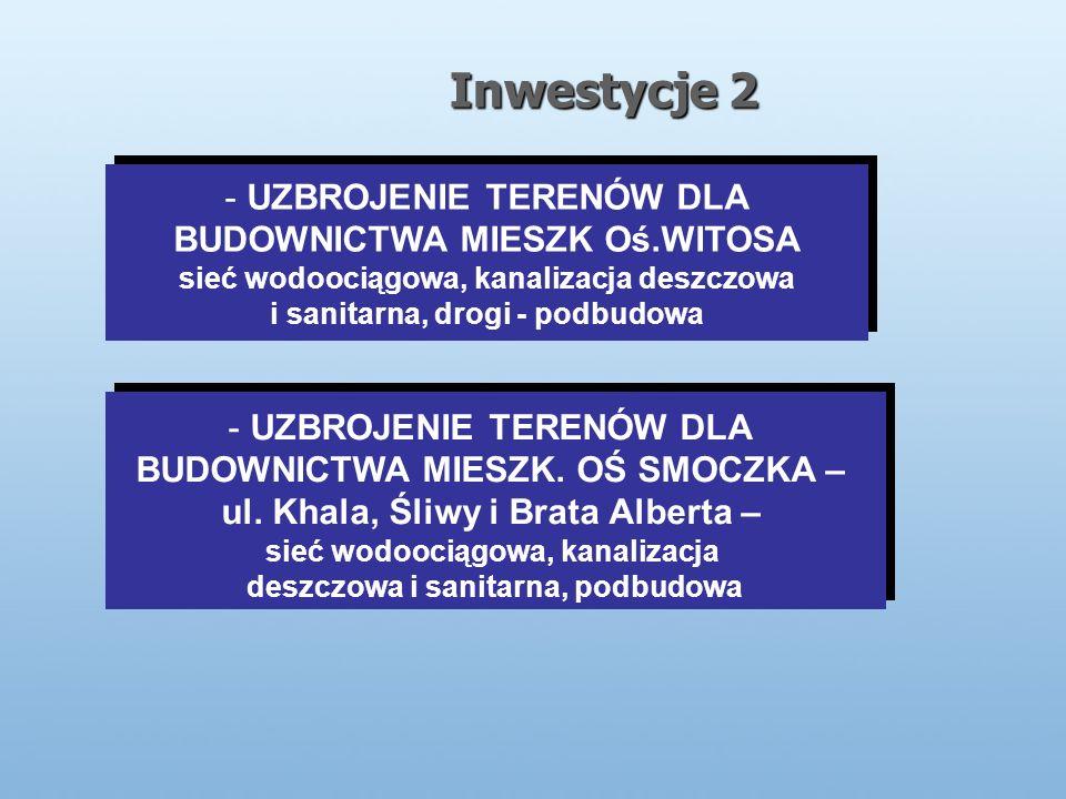 Inwestycje 2 - UZBROJENIE TERENÓW DLA BUDOWNICTWA MIESZK Oś.WITOSA sieć wodoociągowa, kanalizacja deszczowa i sanitarna, drogi - podbudowa - UZBROJENIE TERENÓW DLA BUDOWNICTWA MIESZK Oś.WITOSA sieć wodoociągowa, kanalizacja deszczowa i sanitarna, drogi - podbudowa - UZBROJENIE TERENÓW DLA BUDOWNICTWA MIESZK.