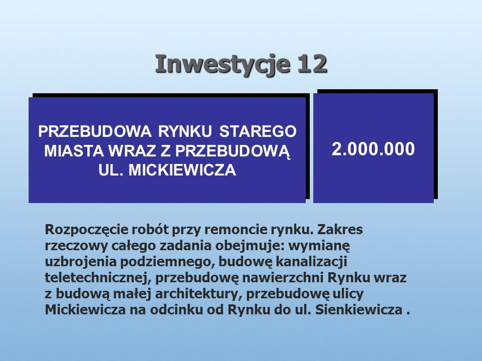 Inwestycje 12 PRZEBUDOWA RYNKU STAREGO MIASTA WRAZ Z PRZEBUDOWĄ UL.