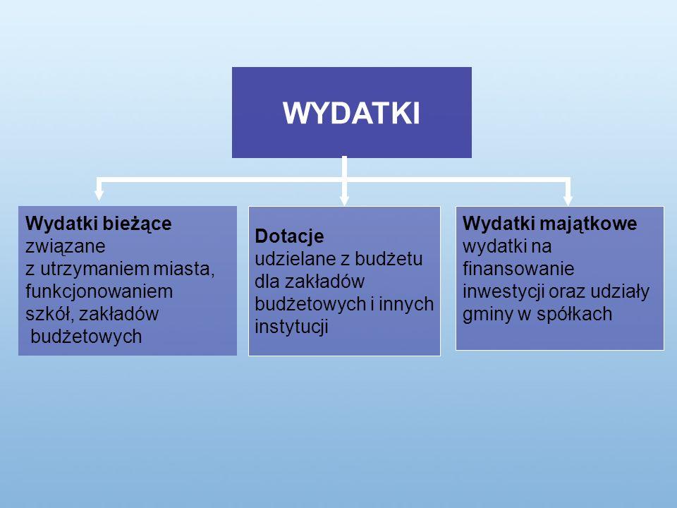 Inwestycje 9 PROJEKTY ŚCIEŻEK ROWEROWYCH PROJEKTY ŚCIEŻEK ROWEROWYCH Projekty ścieżek - Wojska Polskiego ( brama Główna do ronda na strefie), połączenie istniejącego przejścia przez tory pod wiaduktem Głowackiego Obr.