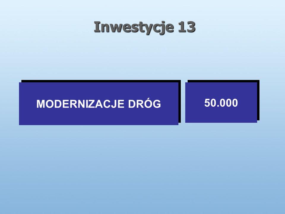 Inwestycje 13 MODERNIZACJE DRÓG 50.000