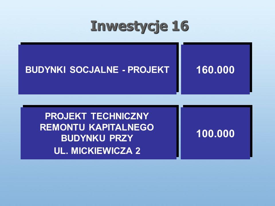 Inwestycje 16 BUDYNKI SOCJALNE - PROJEKT 160.000 PROJEKT TECHNICZNY REMONTU KAPITALNEGO BUDYNKU PRZY UL.
