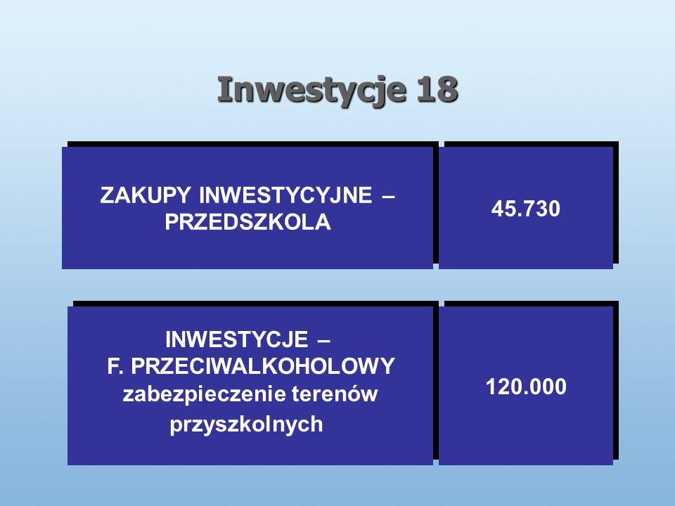 Inwestycje 18 ZAKUPY INWESTYCYJNE – PRZEDSZKOLA ZAKUPY INWESTYCYJNE – PRZEDSZKOLA 45.730 INWESTYCJE – F.