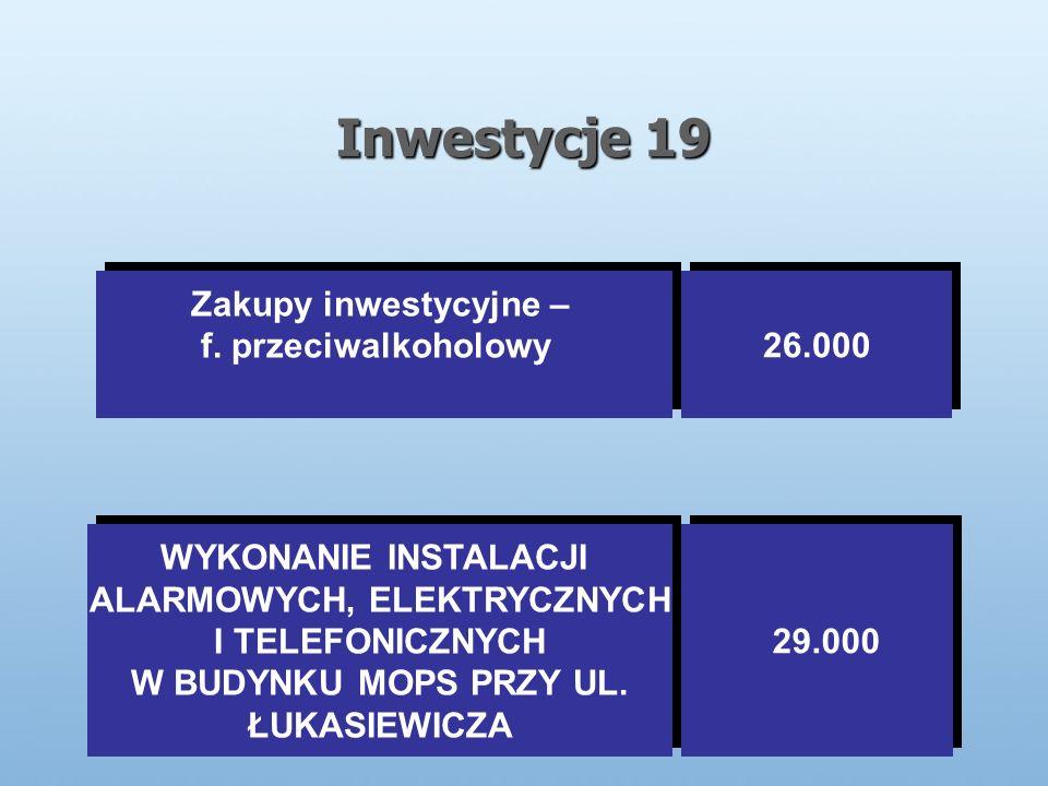 Inwestycje 19 Zakupy inwestycyjne – f. przeciwalkoholowy Zakupy inwestycyjne – f.