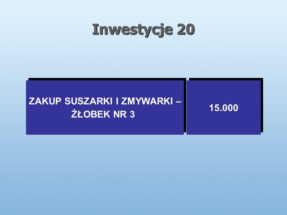Inwestycje 20 ZAKUP SUSZARKI I ZMYWARKI – ŻŁOBEK NR 3 ZAKUP SUSZARKI I ZMYWARKI – ŻŁOBEK NR 3 15.000