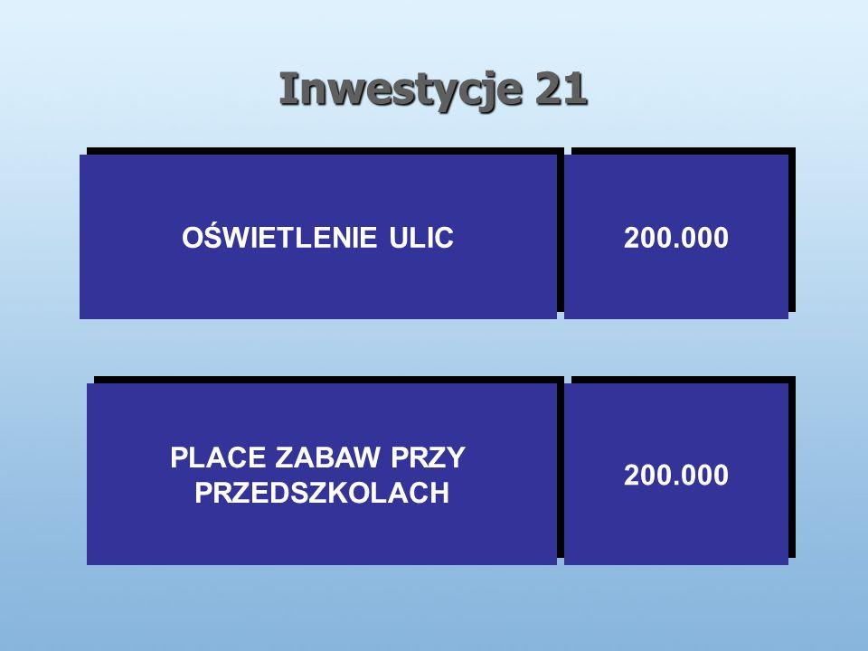 Inwestycje 21 OŚWIETLENIE ULIC OŚWIETLENIE ULIC 200.000 PLACE ZABAW PRZY PRZEDSZKOLACH PLACE ZABAW PRZY PRZEDSZKOLACH 200.000
