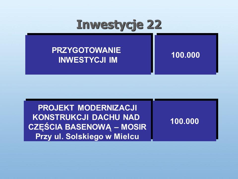 Inwestycje 22 PRZYGOTOWANIE INWESTYCJI IM PRZYGOTOWANIE INWESTYCJI IM 100.000 PROJEKT MODERNIZACJI KONSTRUKCJI DACHU NAD CZĘŚCIA BASENOWĄ – MOSIR Przy ul.