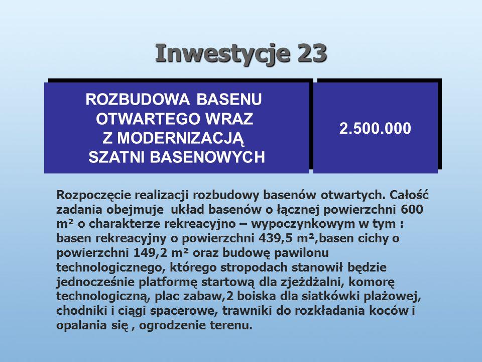 Inwestycje 23 ROZBUDOWA BASENU OTWARTEGO WRAZ Z MODERNIZACJĄ SZATNI BASENOWYCH ROZBUDOWA BASENU OTWARTEGO WRAZ Z MODERNIZACJĄ SZATNI BASENOWYCH 2.500.000 Rozpoczęcie realizacji rozbudowy basenów otwartych.