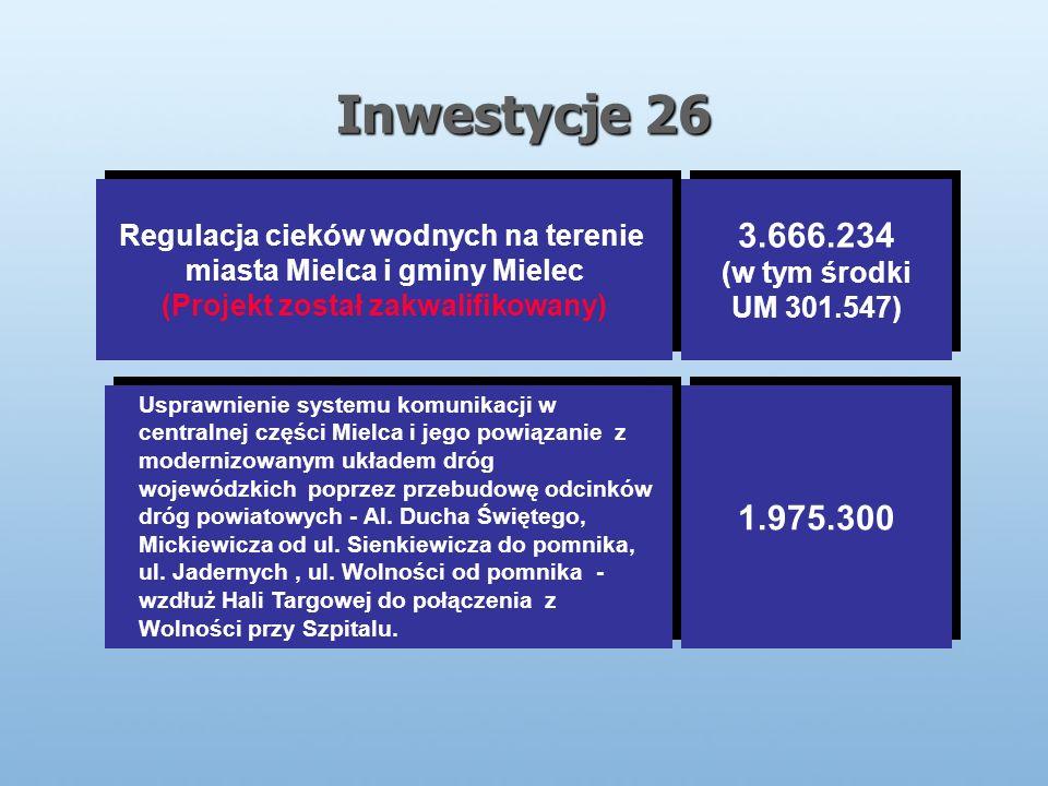 Inwestycje 26 Regulacja cieków wodnych na terenie miasta Mielca i gminy Mielec (Projekt został zakwalifikowany) Regulacja cieków wodnych na terenie miasta Mielca i gminy Mielec (Projekt został zakwalifikowany) 3.666.234 (w tym środki UM 301.547) 3.666.234 (w tym środki UM 301.547) 1.975.300 Usprawnienie systemu komunikacji w centralnej części Mielca i jego powiązanie z modernizowanym układem dróg wojewódzkich poprzez przebudowę odcinków dróg powiatowych - Al.